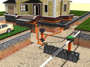Дополнительные комплектующие для водоотводящих систем, утилизация воды